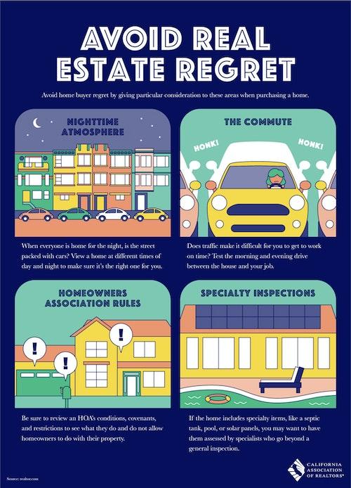 Avoid Real Estate Regret